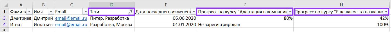 Сквозная аналитика We.Study