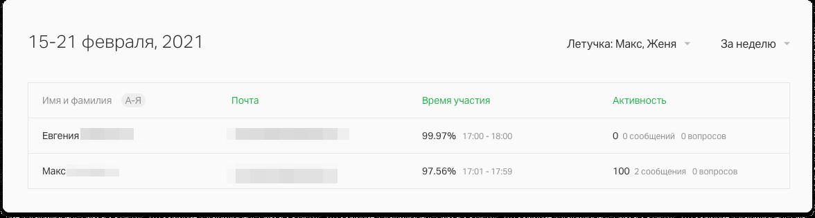statistika_webinar_skyeng