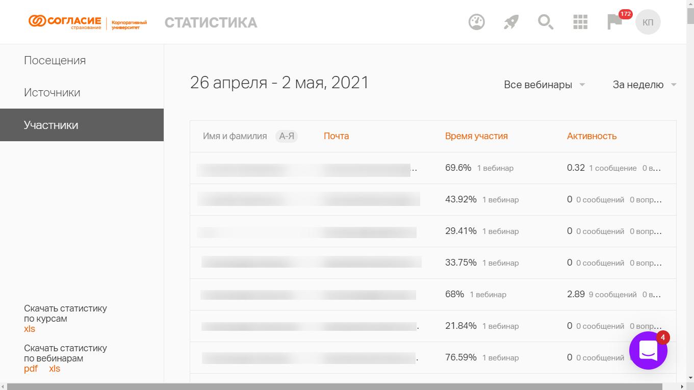 statistika_soglasiye