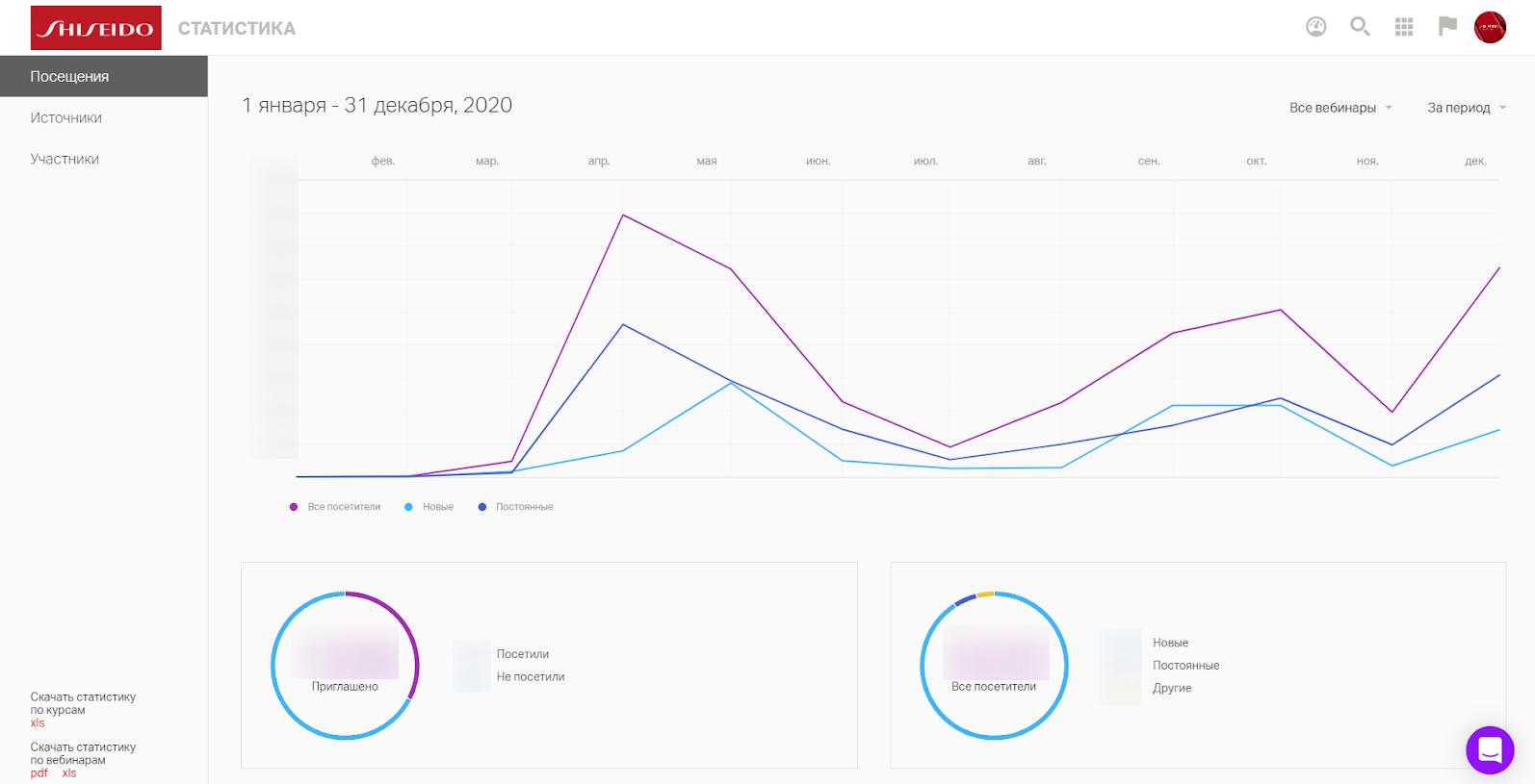 statistika_sheseido